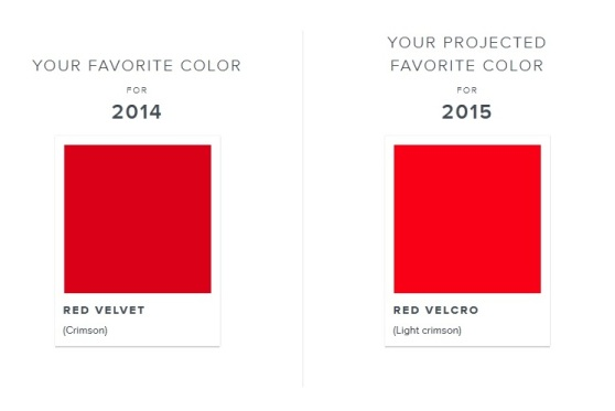 favorite colors, per Warby Parker annual report